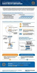 Denton-indium-bump-deposition-infographic-thumb.jpg